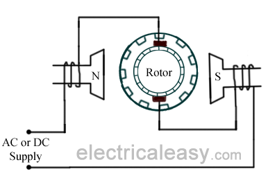 Hunter Ceiling Fans Wiring Diagram on wiring diagram fan motor capacitor