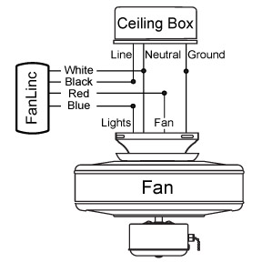 wiring diagrams for a ceiling fan and light kit – do-it-yourself, Wiring diagram